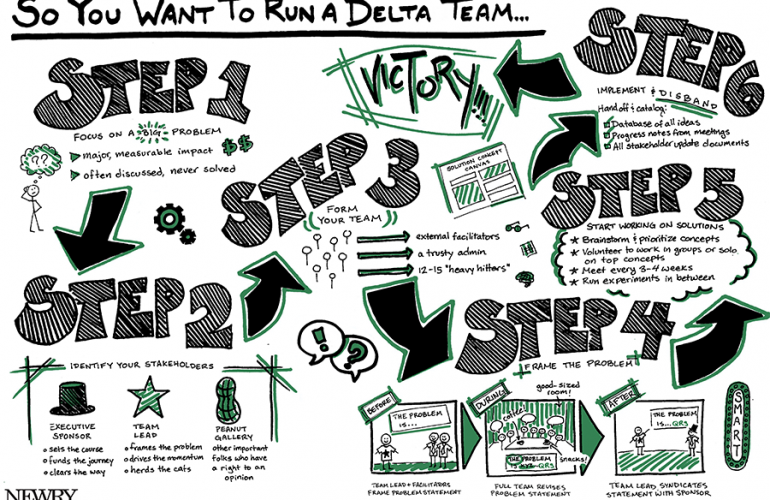 delta team graphic