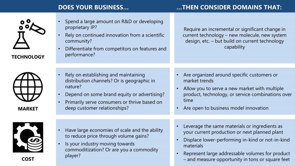 strategic growth domain considerations