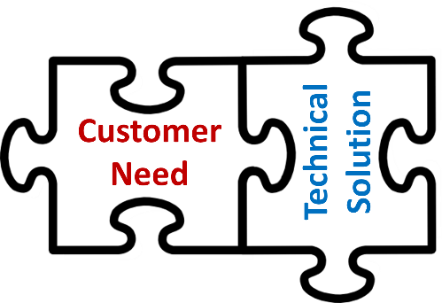 water cooler talk customer need technical solution